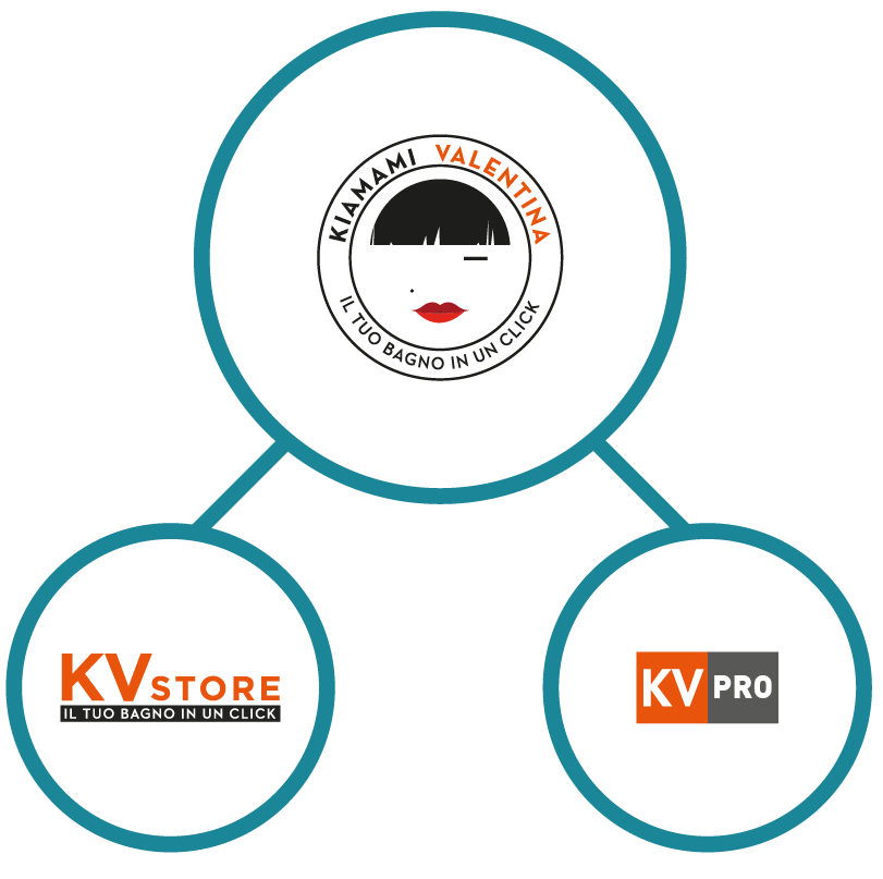 I nostri negozi online per consumatori e professionisti